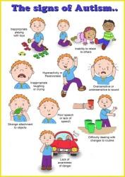 symptoms-autism